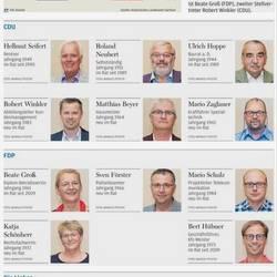 Neuer Stadtrat nimmt Arbeit auf ©Freie Presse, 31.08.2019, Seite 11, Lokalteil
